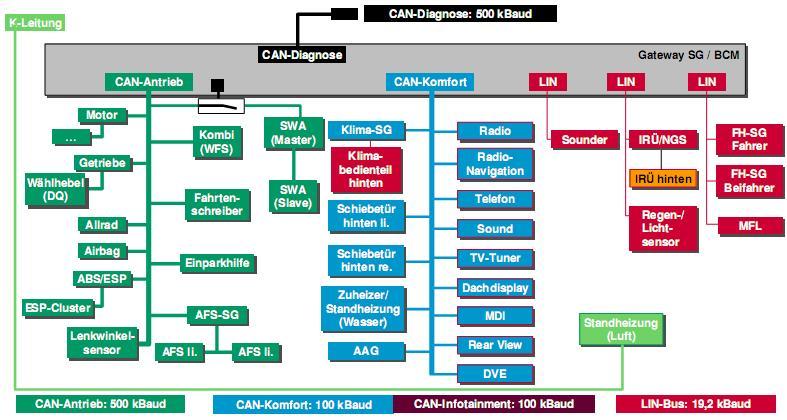 схема бортовой сети