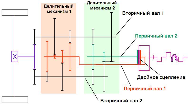 Схема сборки кпп ваз.