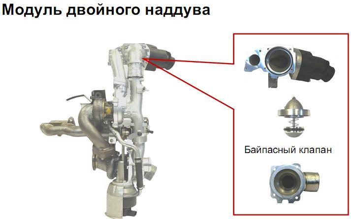 В верхней части модуля двойного наддува встроен байпасный клапан.